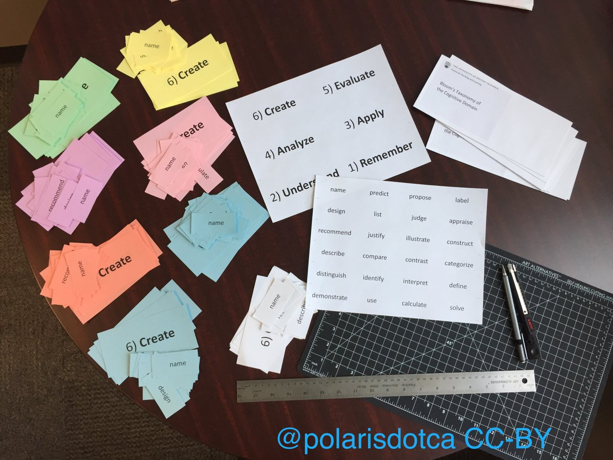 Bloom's Taxonomy card sorting task. Notice the coloured paper: that's so I can reset the resources after the workshop, in case the cards get mixed together. (Photo: Peter Newbury CC-BY)